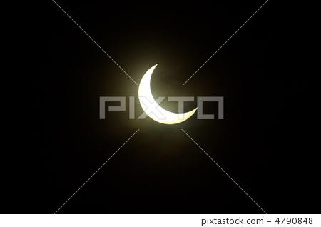 Annular solar eclipse 4790848