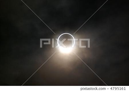 Cloudy sky solar eclipse 4795161