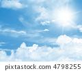 sunny, sky, solar 4798255