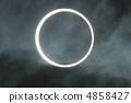 Annular solar eclipse 4858427