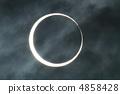 Annular solar eclipse 4858428