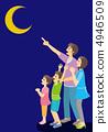 望月 家人 家庭 4946509