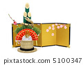 year of the snake, new year's pine decoration, folding screen 5100347