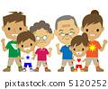 三代家庭 5120252