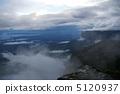 Mount Roraima and Mount Kuchenan 5120937
