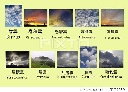 雲名稱 5179289