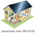 photovoltaic, solar power, solar-system 5401625