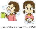 Gargle · Hand wash · Girls 5659958