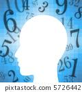 數學 腦 大腦 5726442