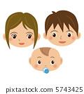 parents, parental, parenthood 5743425