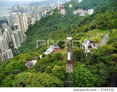 香港山頂纜車 5784150