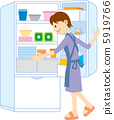 ตู้เย็น 5919766