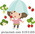 strawberries, strawberry, girl 6393186