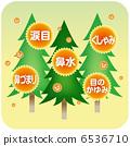 杉木花粉 花粉過敏 日本柳杉 6536710