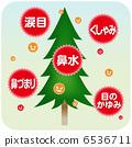杉木花粉 松林 花粉 6536711
