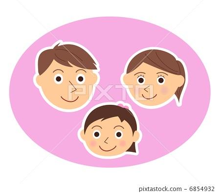 가족 얼굴 여자 6854932