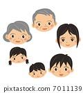 ครอบครัวชาวญี่ปุ่น 7011139