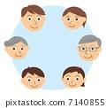 家庭面對三代人 7140855