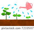 園藝 7233507