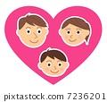 父母和孩子的心 7236201