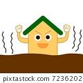 房子地震沒關係 7236202