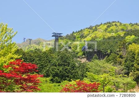 Biwako Valley 7280800