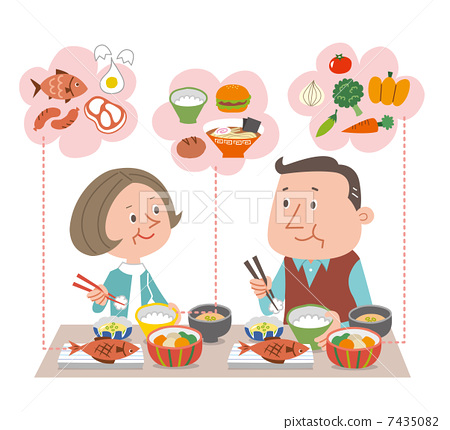 Dietary balance 7435082