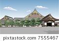 ปราสาทนิโจ,เกียวโต,ประเทศญี่ปุ่น 7555467