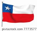 Chile 7773577