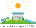 太陽能發電 太陽能板 太陽能 7787361