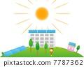 太陽能發電 太陽能板 太陽能 7787362