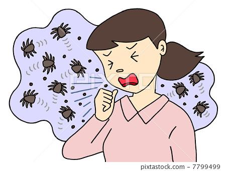 Mite allergy 7799499