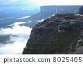 View from Roraima 8025465