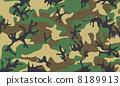 camouflage, vector, vectors 8189913