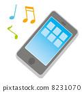 smart, phone, smartphone 8231070