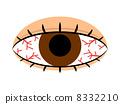 Congestion of eyes 8332210