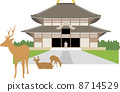 Todaiji Temple of Nara 8714529
