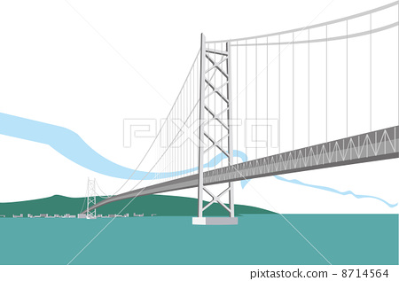 Hyogo Akashi Kaikyo Bridge 8714564