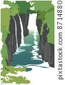 Takachiho Gorge of Miyazaki 8714880