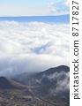 Mauna Kea 8717827
