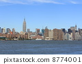從NY East河紐約美國的看法 8774001