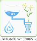 illustration of water recycling 8986512