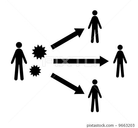 Communicable Disease Contagious Disease Infectious Disease Stock