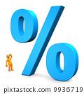 เปอร์เซ็นต์,ดอกเบี้ย,ร้อยละ 9936719