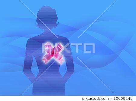 Breast cancer screening 10009149