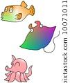 棘箱魨 章魚 魟魚 10071011