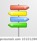 표지판, 이정표, 길잡이 10101284
