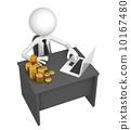 desk budget boss 10167480