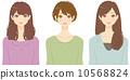 ผู้หญิงทรงผมต่าง ๆ 10568824