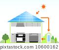 房子 房屋 家 10600162